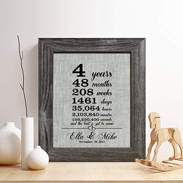 4th Anniversary Gifts for Her Personalized 4 Years Together Print