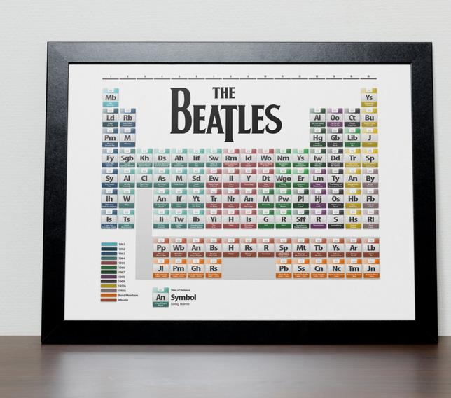 #20 Beatles gift Discography Periodic Table of The Beatles