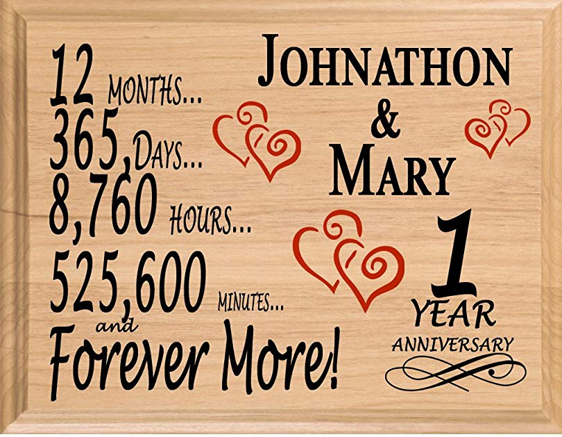 Anniversary gifts for girlfriend Personalized Plaque